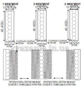 Накидка-болеро спицами