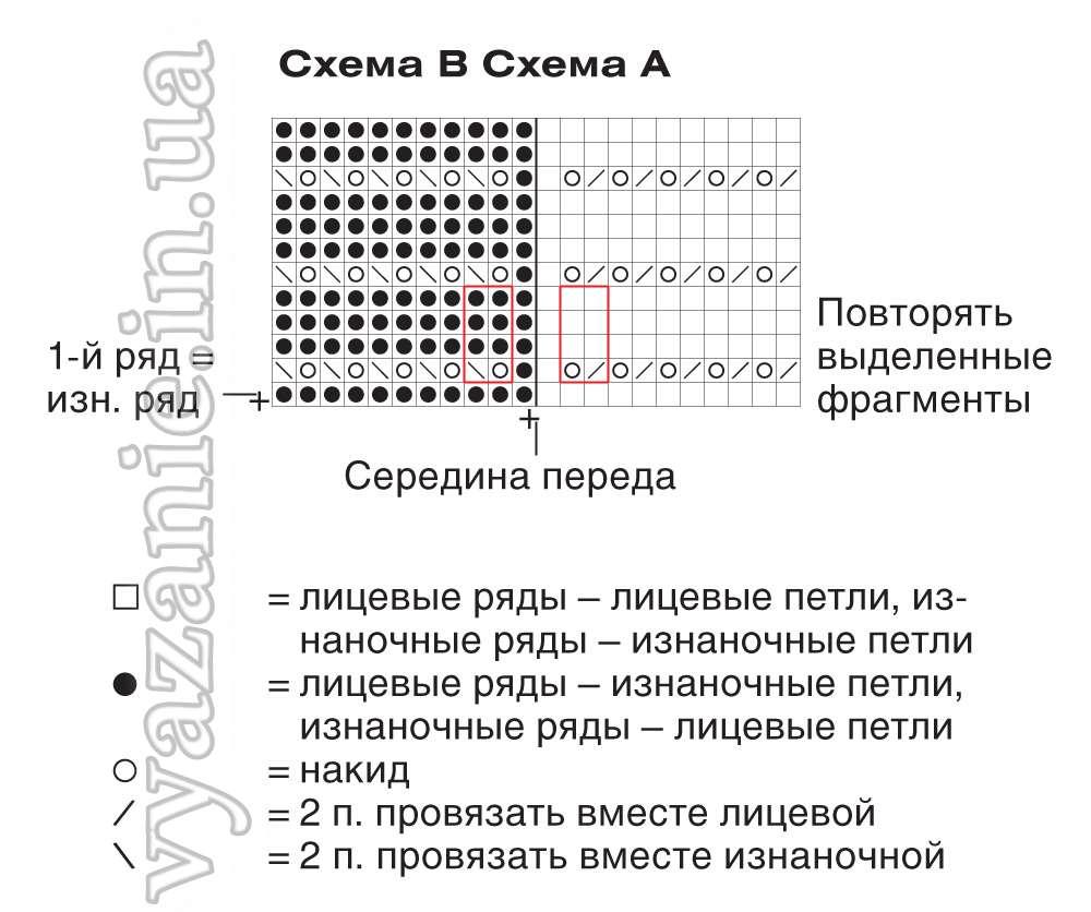Туника Схема
