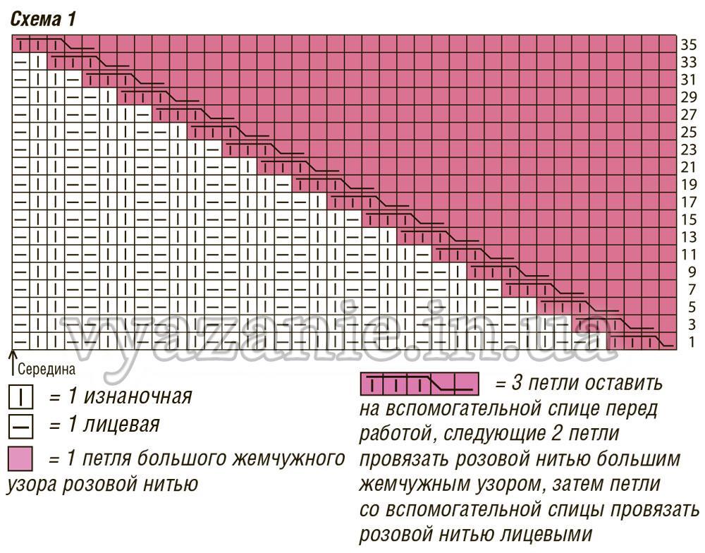 Схема вязаного узора