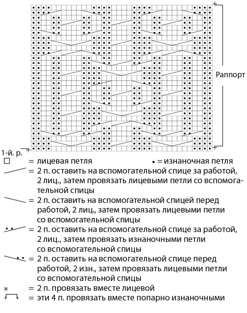 Схема узора вязаной повязки