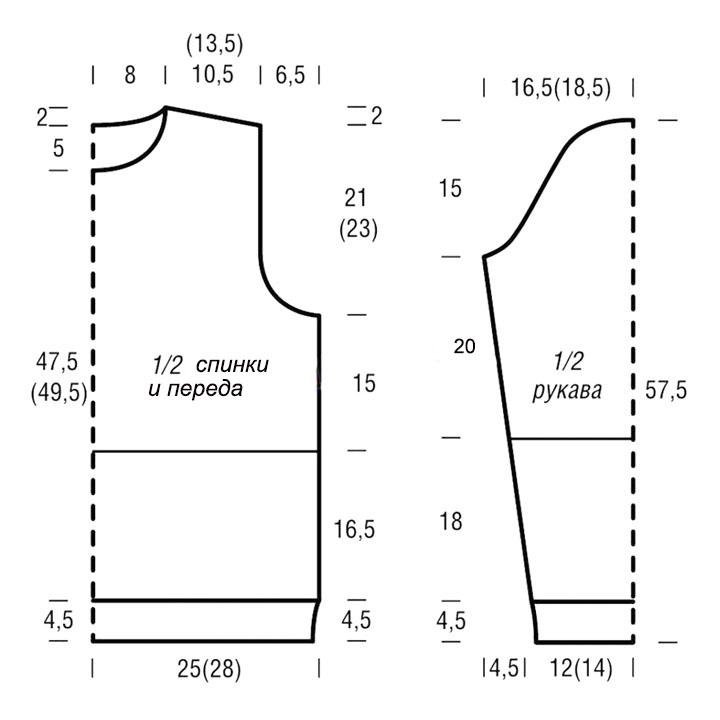 Выкройка пуловера спицами